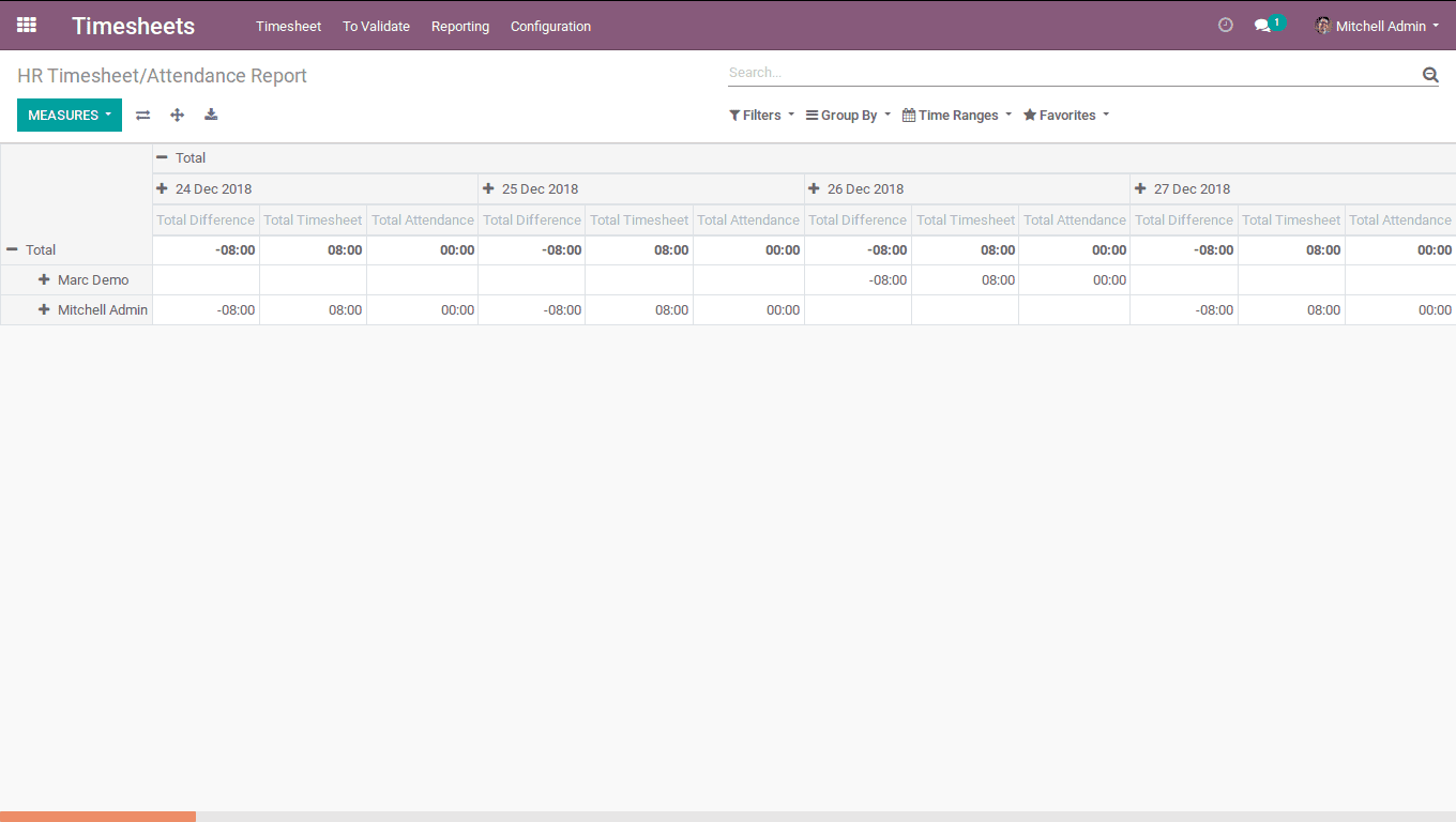timesheets-in-odoo-v12-cybrosys-37