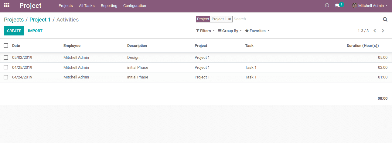 timesheets-in-odoo-v12-cybrosys-6