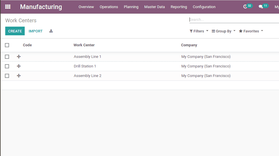 warehouse-routing-odoo-13-manufacturing-cybrosys