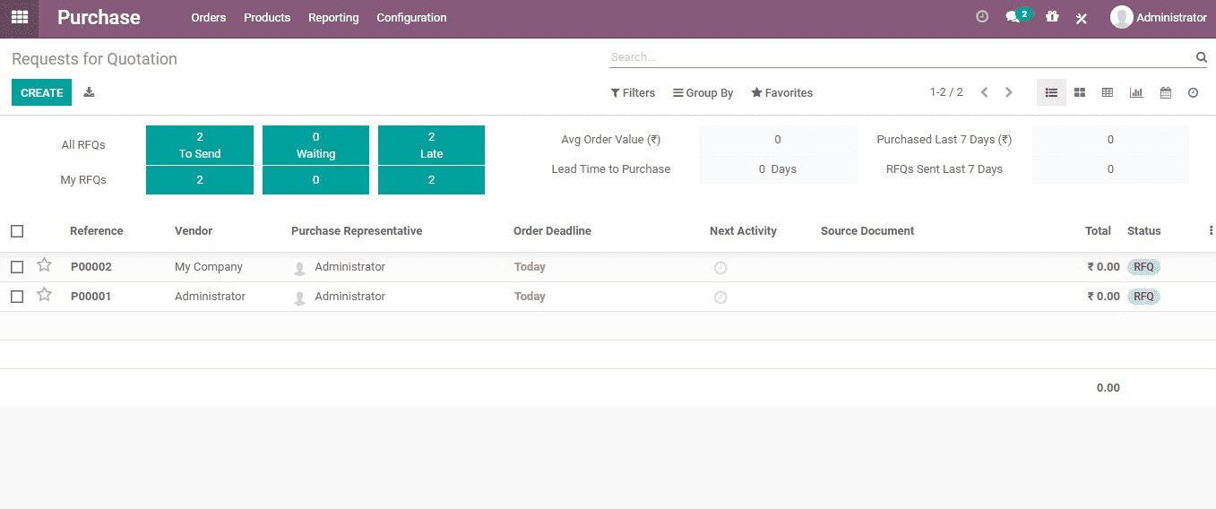 whats-new-in-odoo-14