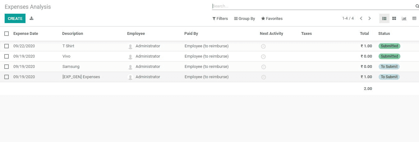 whats-new-in-odoo-14-expenses-module-cybrosys