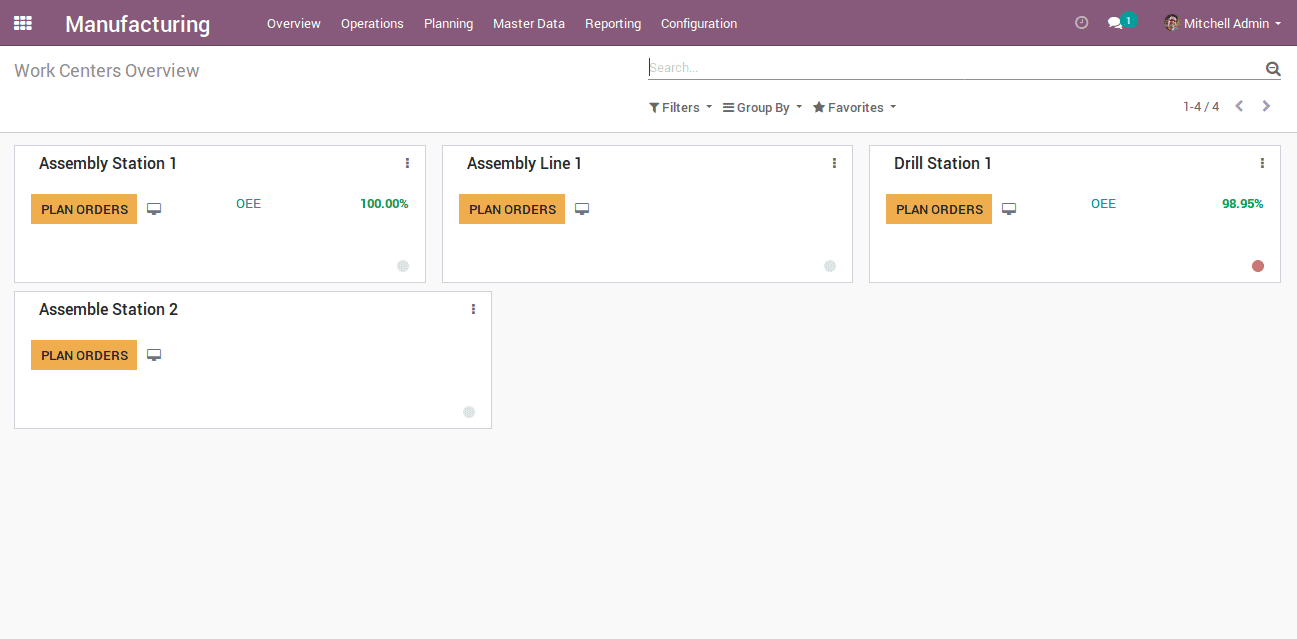 work-center-in-odoo-v12-cybrosys-7